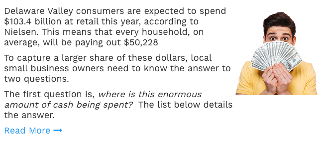 Consumer Spending In Philadelphia